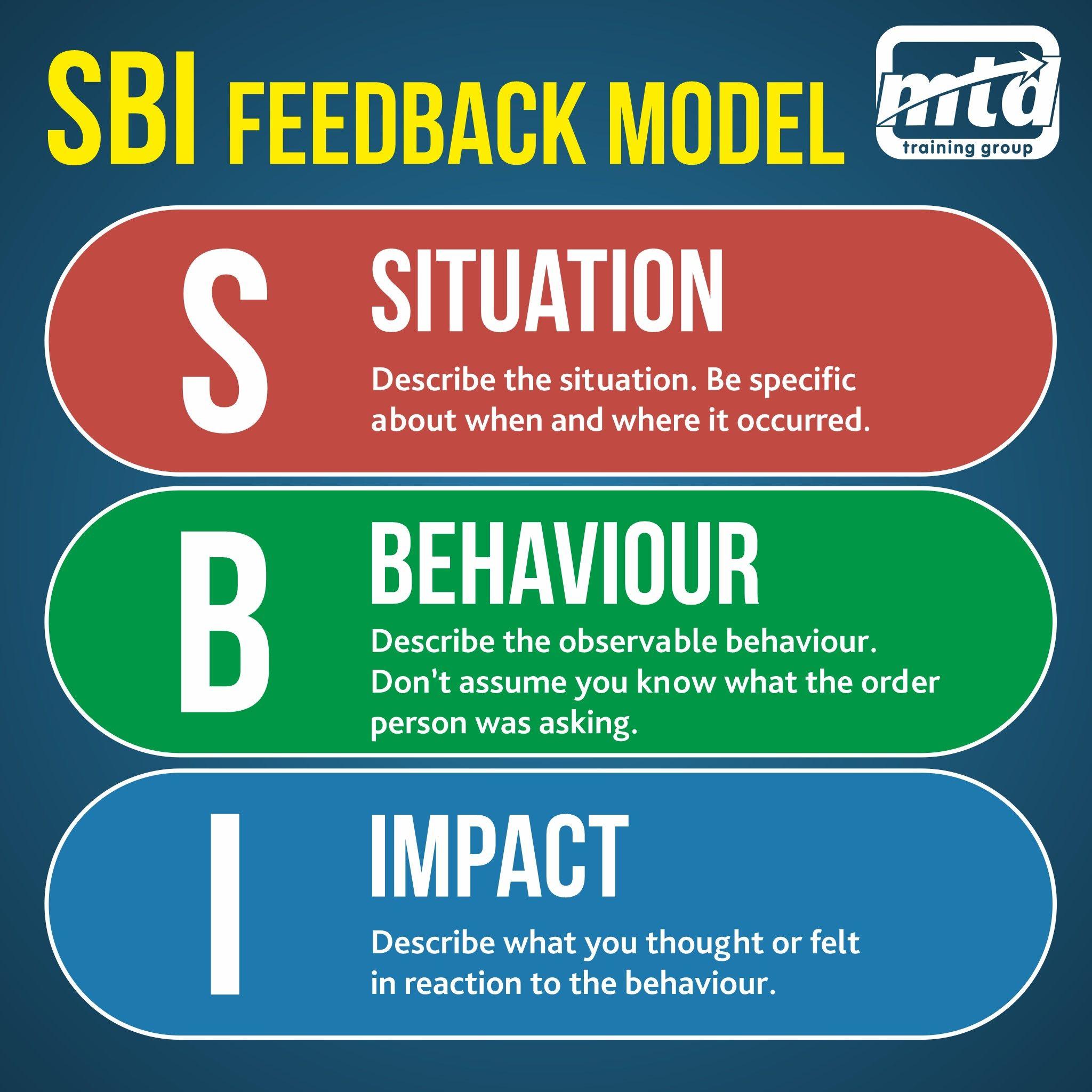 The Sbi Feedback Model In