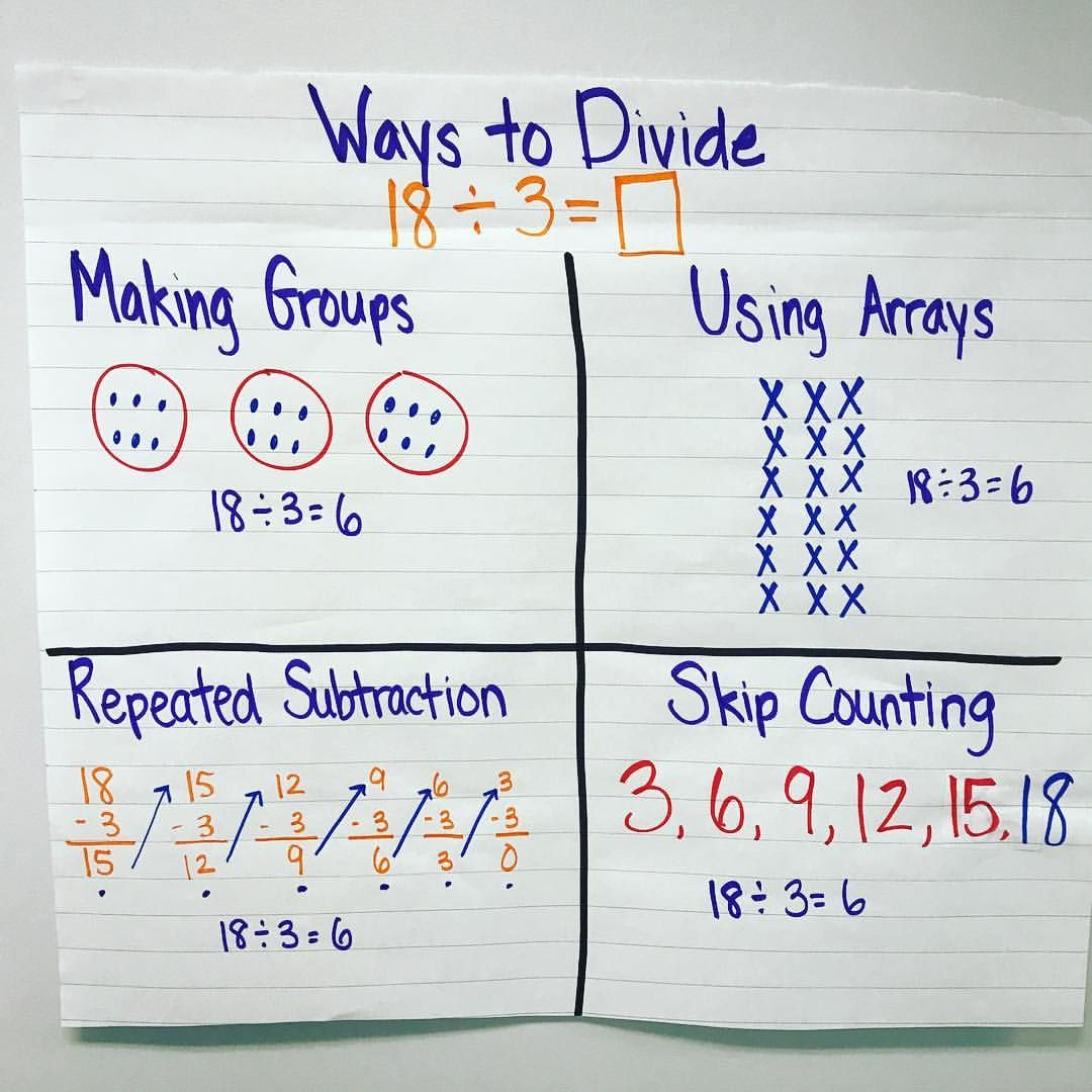 3rd Grade Repeated Subtraction Worksheet
