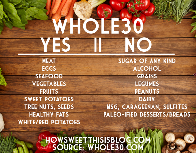 foods on a whole 30 diet