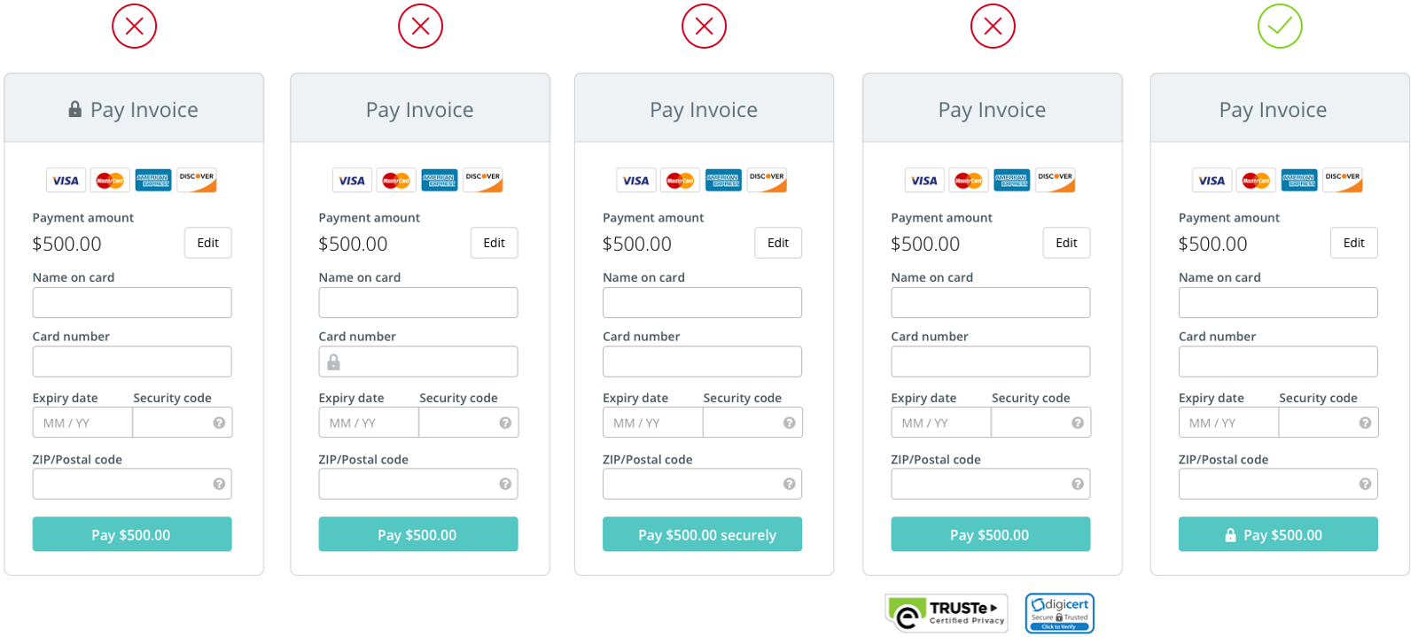 The anatomy of a credit card form (With images) Credit