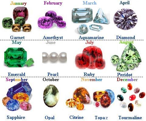 giving gems often conveys a poetic and special significant