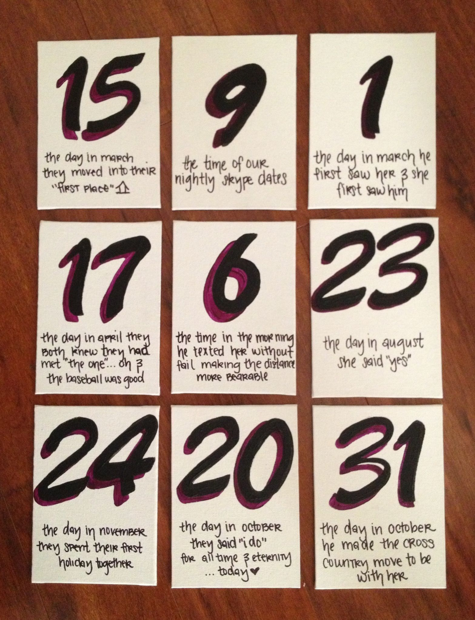 Our Personal Touch Diy Wedding Table Numbers With Dates That
