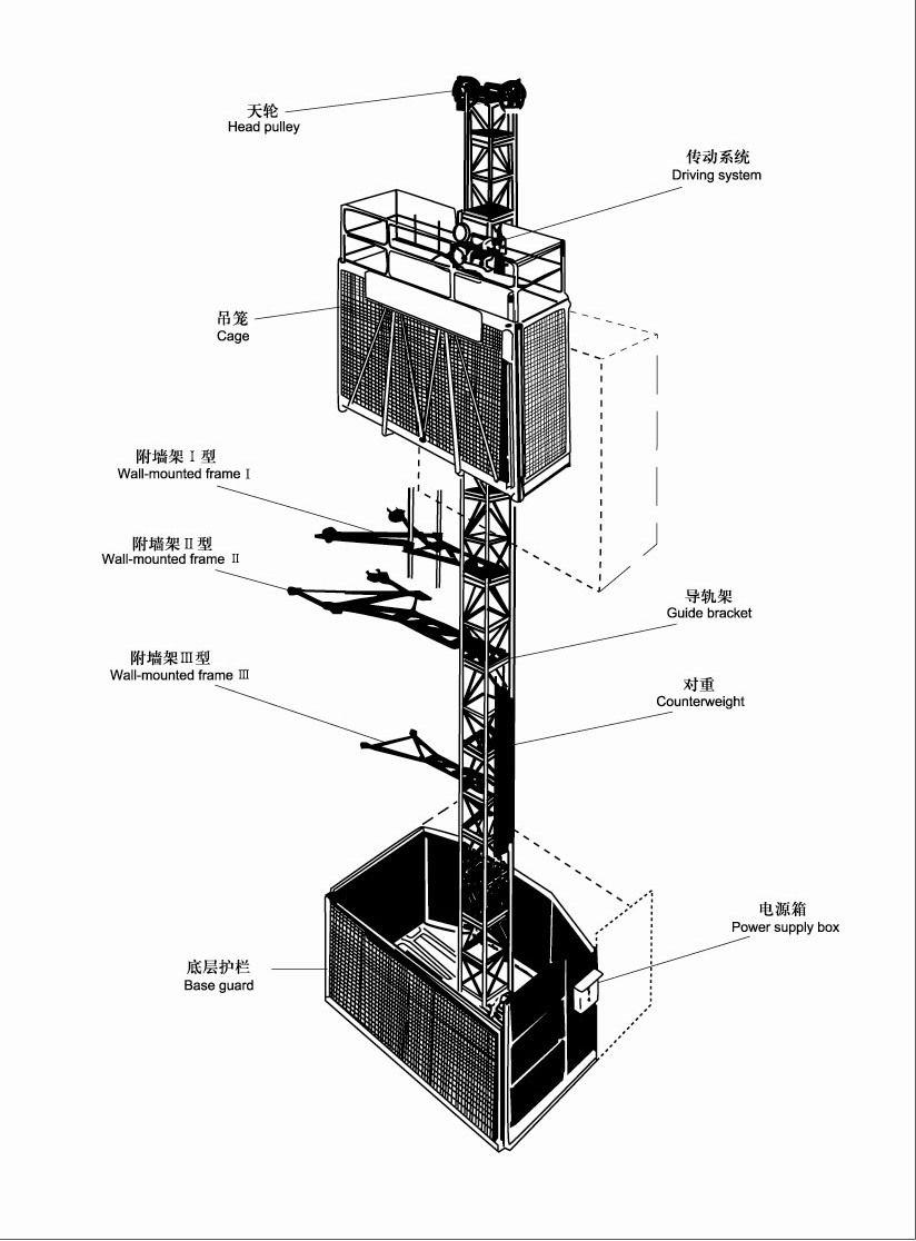 hire  construction hoist  mast climbing work