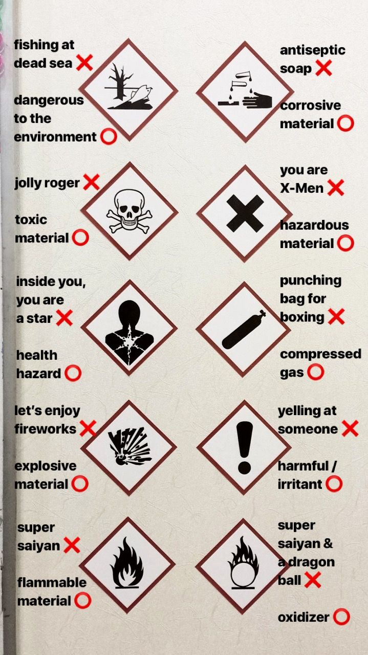 Safety Pictograms Sound Topsimages