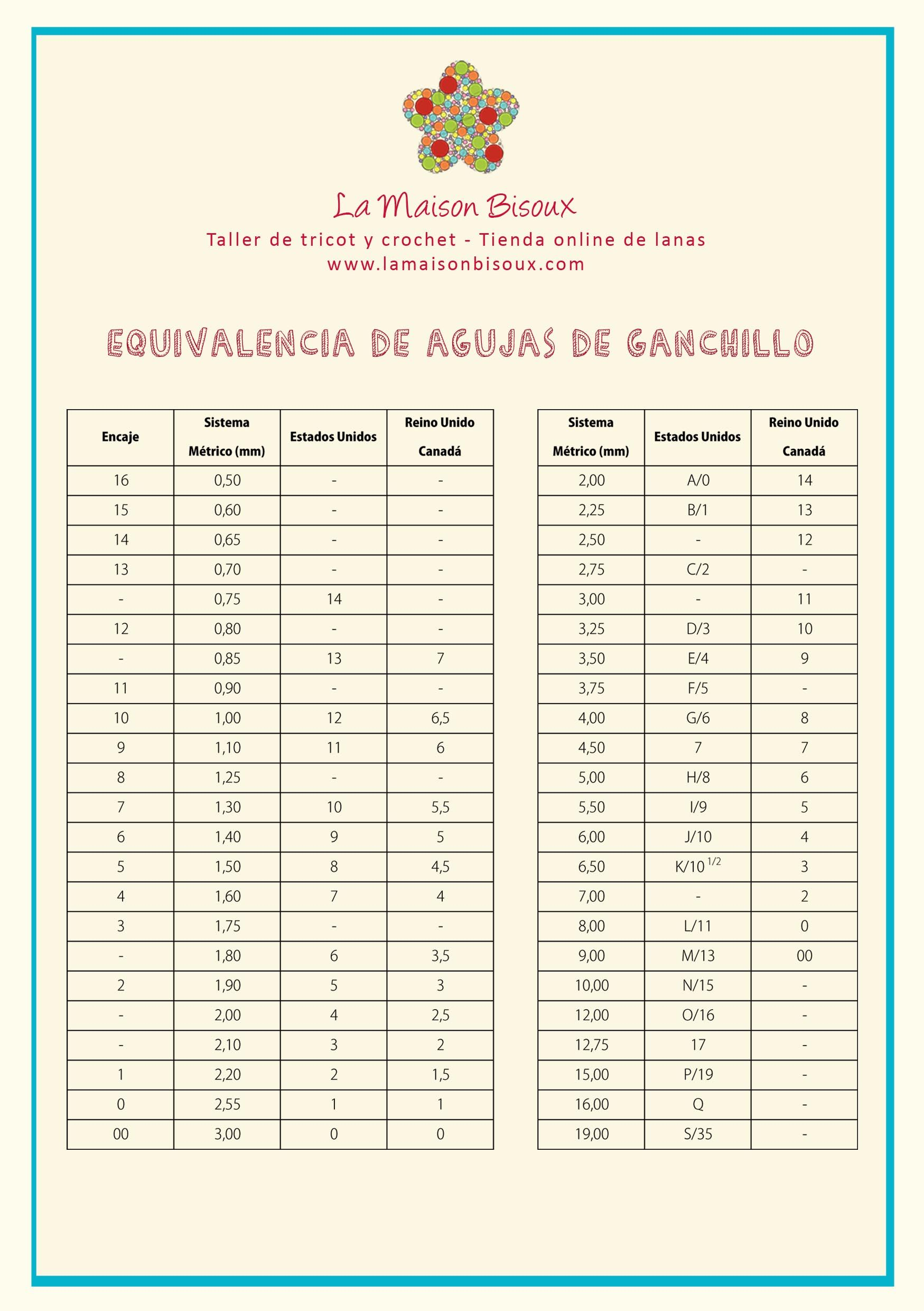 Equivalencias de agujas | GANCHILLO | Pinterest