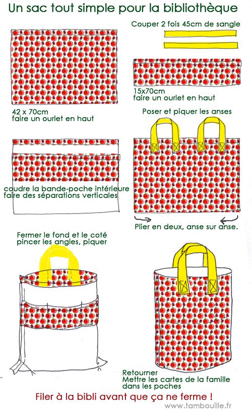 Sac en toile vite cousu -tuto-  Zak voor grote mappen, ideaal voor leerkrachten!