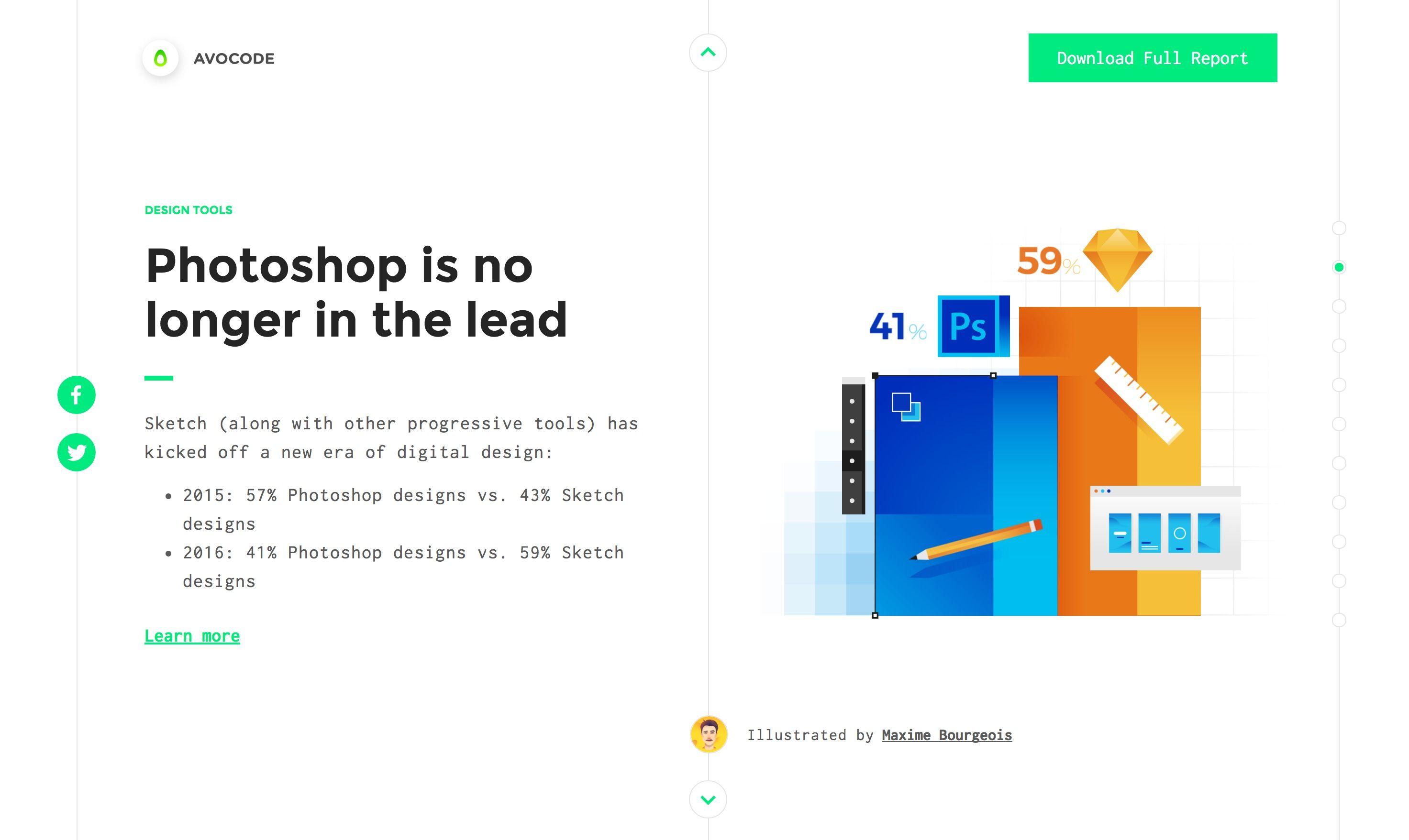 Avocode 2016 Web Design Trend Report Photoshop Design Web Design Design