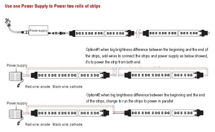 How To Install Led Light Strips Endearing How To Select Appropriate Transformer For 12V Led Strips Design Inspiration