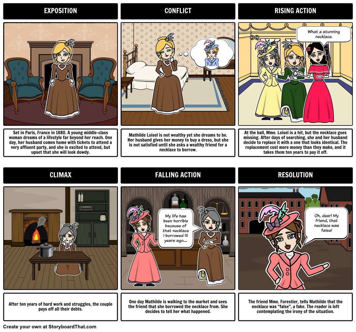 The Activities In Our The Necklace Teacher Guide Are Common Core Aligned And Will Help Students