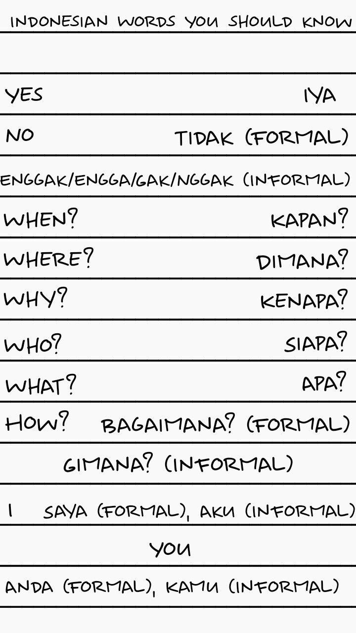 Kamu Dimana Bahasa Inggris : dimana, bahasa, inggris, Words, Should, Know-!, Pelajaran, Bahasa, Inggris,, Materi, Belajar