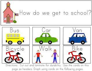 Classroom Freebies: How We Go To School Graph