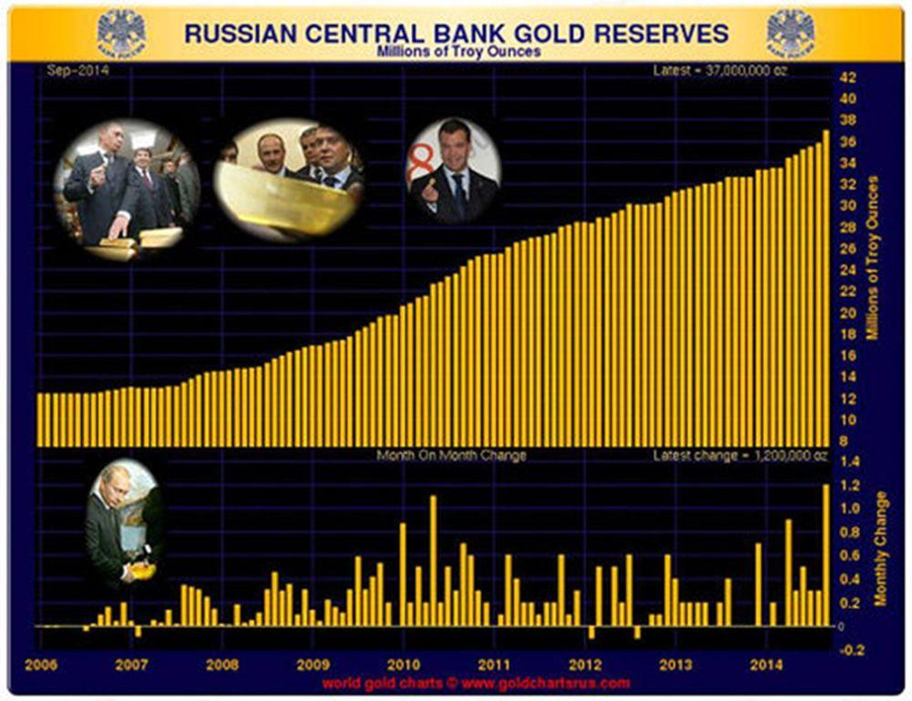 El jaque mate de Putin -- Los Dueños del Circo -- Sott.net