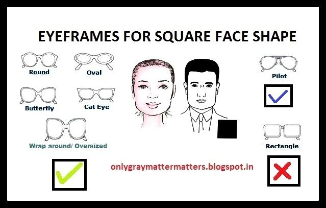 frames for a square on shapes