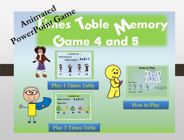Funpowerpoint Interactive Kids Multiplication Fun Maths Game Etsy Interactive Presentation Times Table Challenge Kids Math Activities