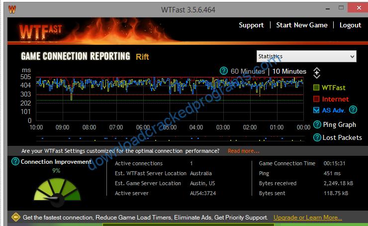 Download Cracked WTFast Full Software | Download Cracked Programs în