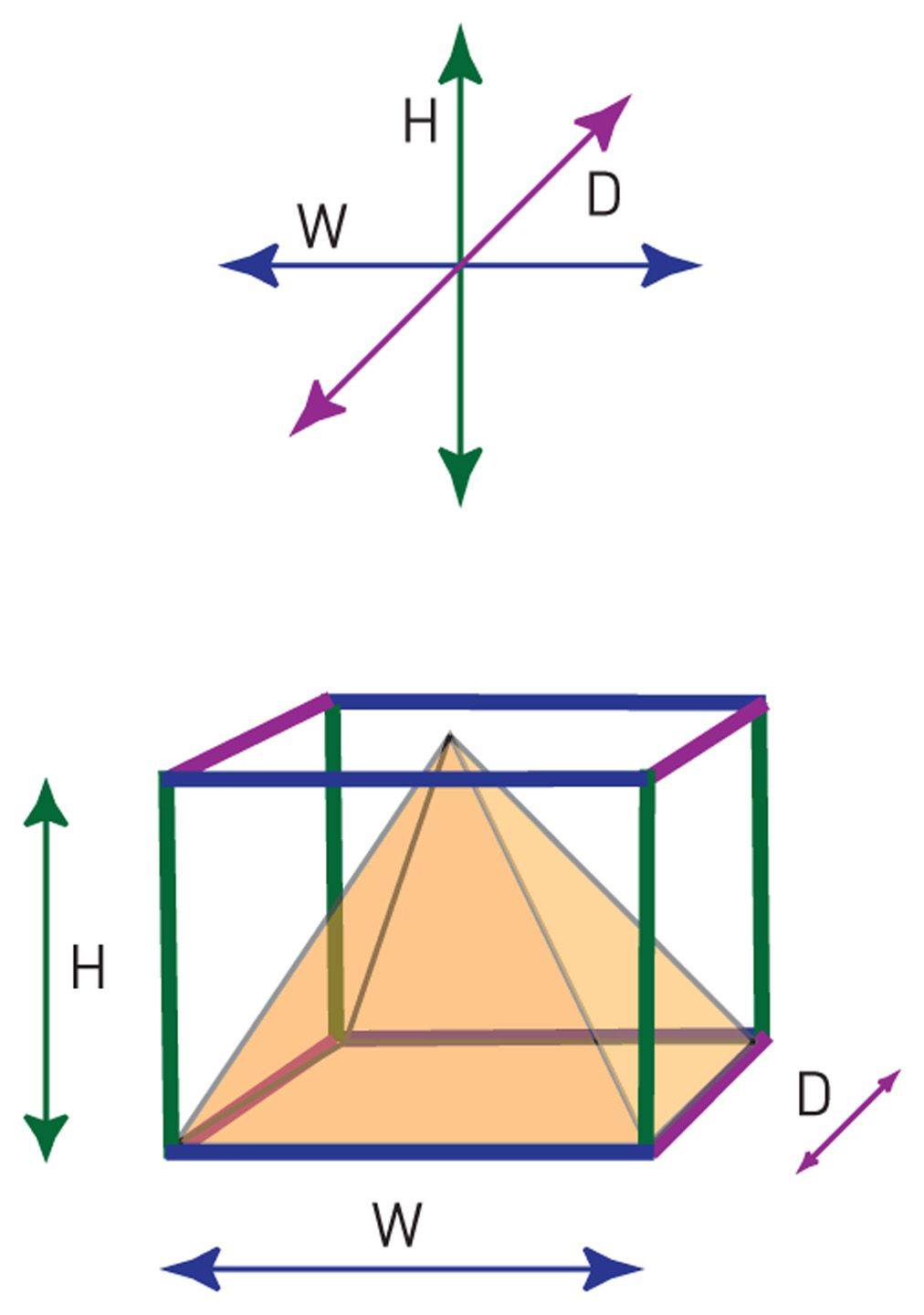 1 28 Three Dimensions Height Width And Depth Intro To