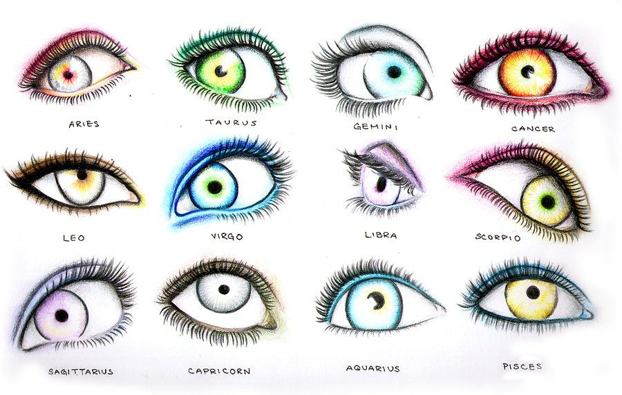 Makeup To Mesh With Your Zodiac Sign Zodiac Signs Dates Zodiac