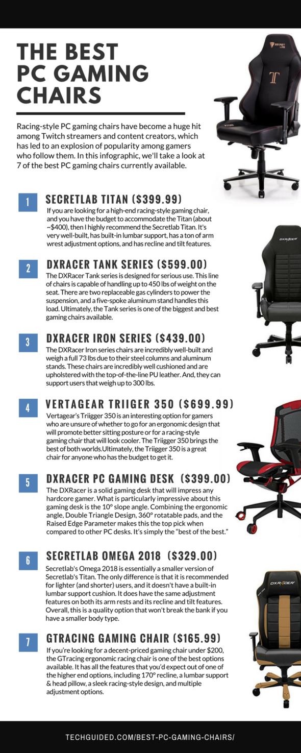 best pc gaming chairs tech gadgets infographics pc gaming rh pinterest com