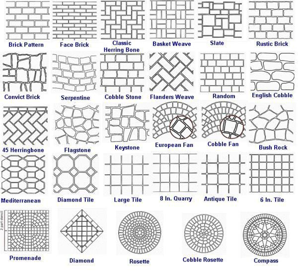 Names and photos of different tile patterns id love a for Different patio designs