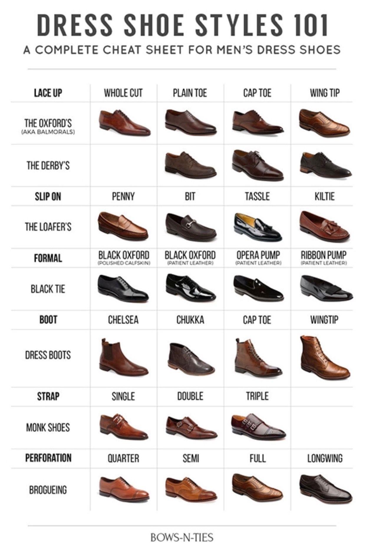 Shoe model names Mens dress shoes guide, Dress shoes men