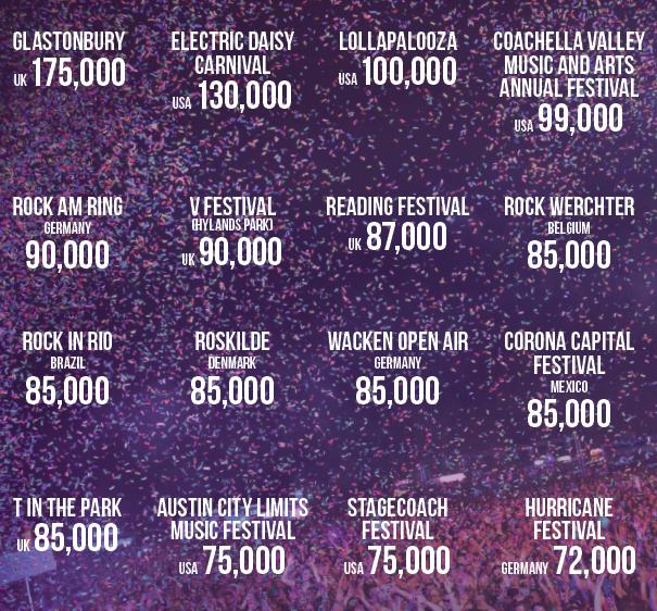 mayores festivales de musica del mundo en https://promocionmusical.es/: