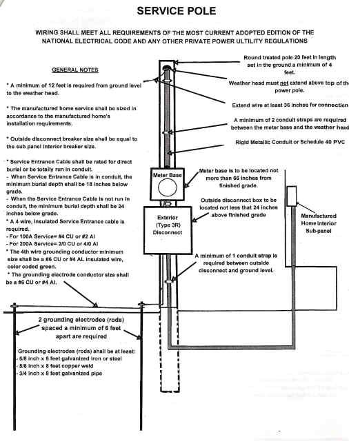 mobile home electrical service pole overhead wiring diagram diy rh pinterest com mobile home electrical wiring problems mobile home electrical panel wiring diagram