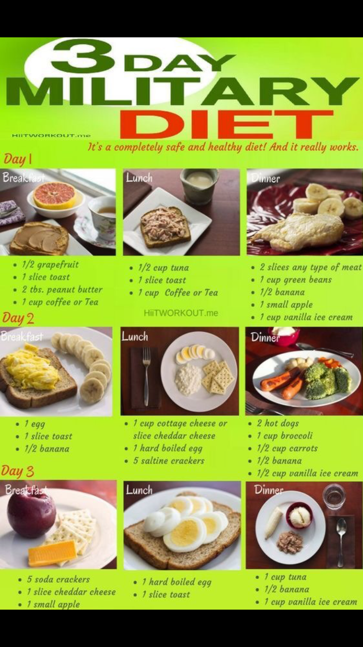 pin by katie kay on misc pinterest diet military diet and rh pinterest com