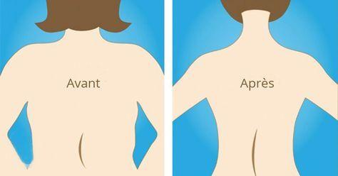 Une méthode de folie pour faire fondre votre graisse en 4