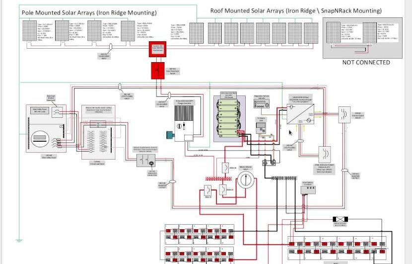 Building Electrical System Design Design Electricity Service Design