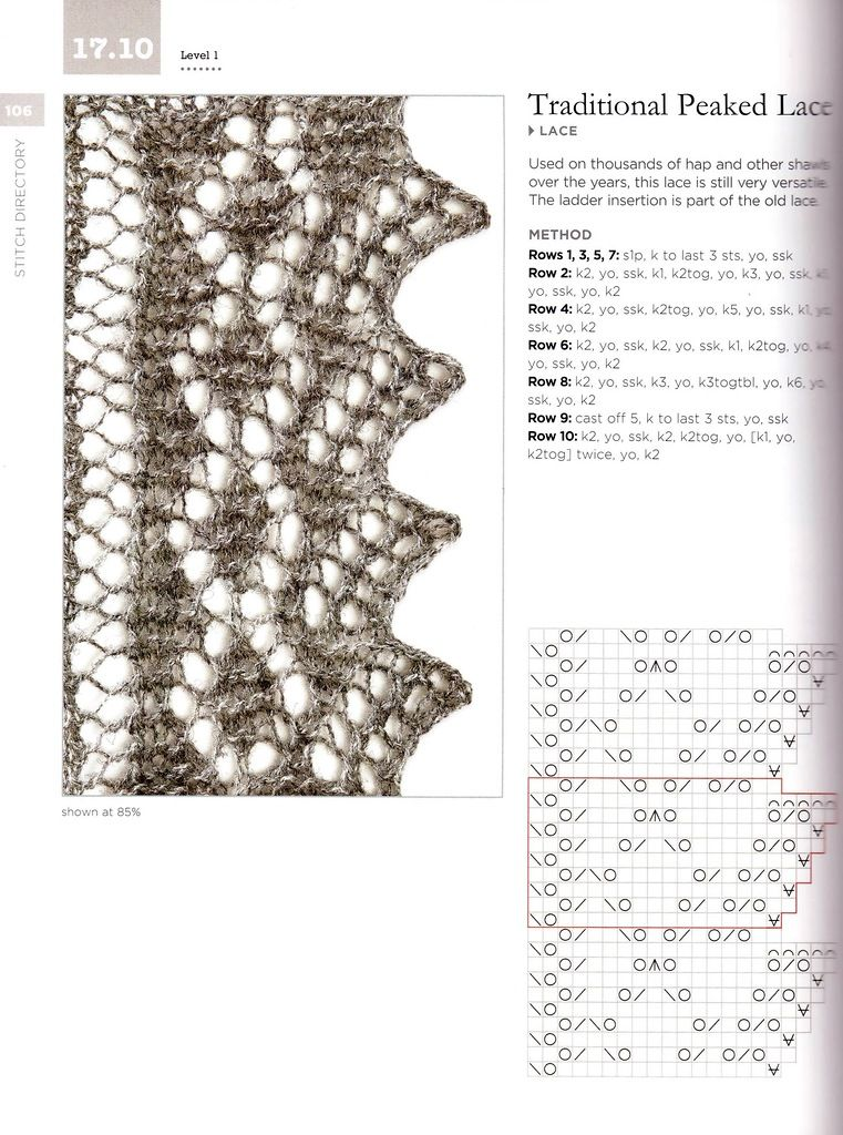 Яндекс.Фотки | Shetland lace | Pinterest | Puntos, Dos agujas y Puntadas