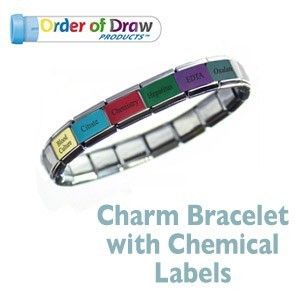 Remember The Order Of Draw With Badges Bracelets And Other