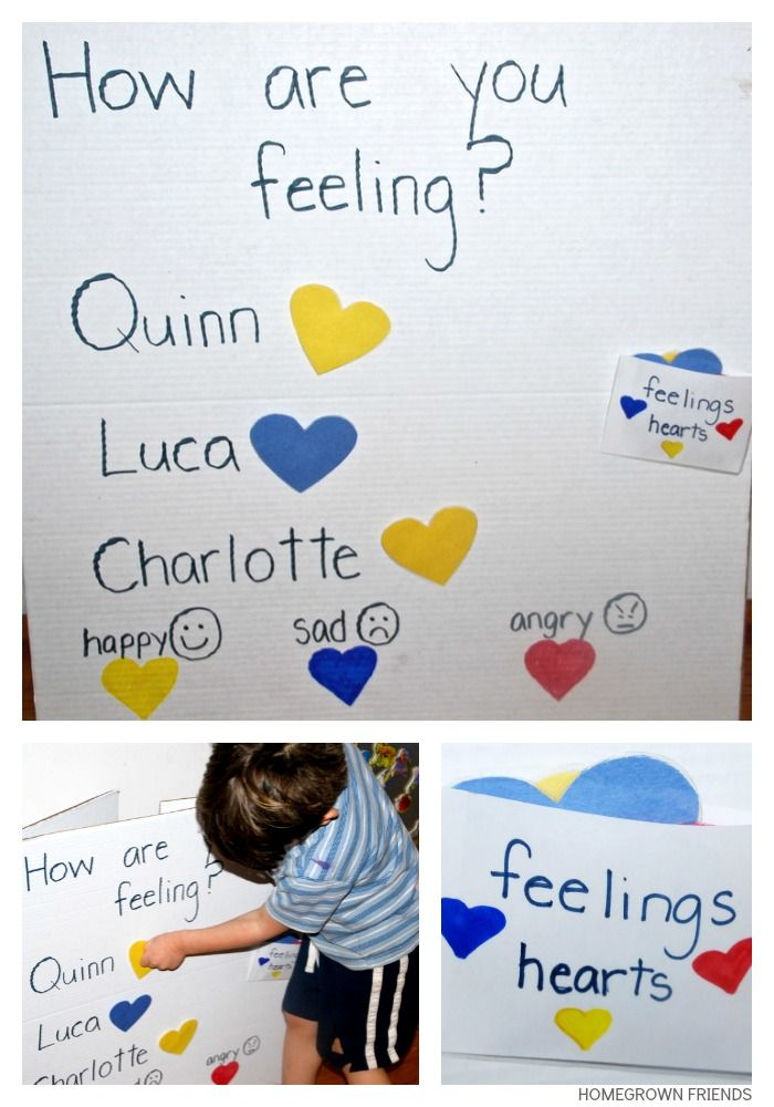 Feelings Chart For Children  Early Childhood Feelings And Childhood
