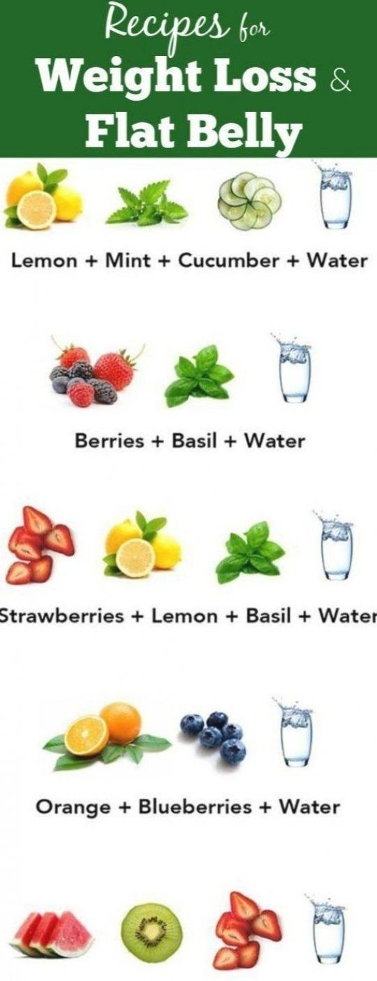 Photo of #Bodylastics #Center #Comparison #fat burning detox drinks water recipes flat be… – detox cleanse