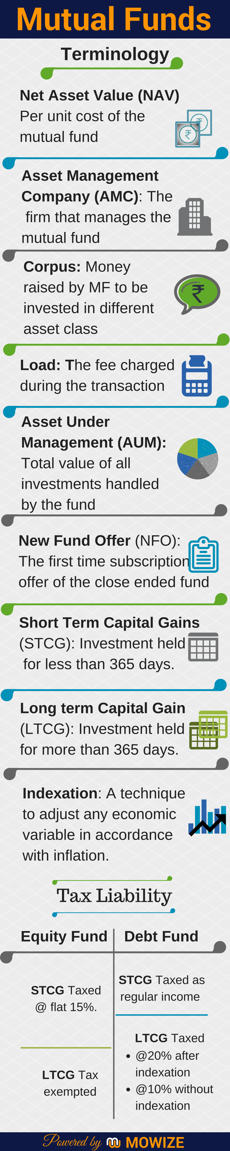 How To Buy A Mutual Fund