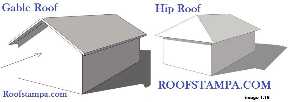 Hip Roof Vs Gable Roof And Its Advantages Disadvantages Hip Roof Gable Roof Roof Design