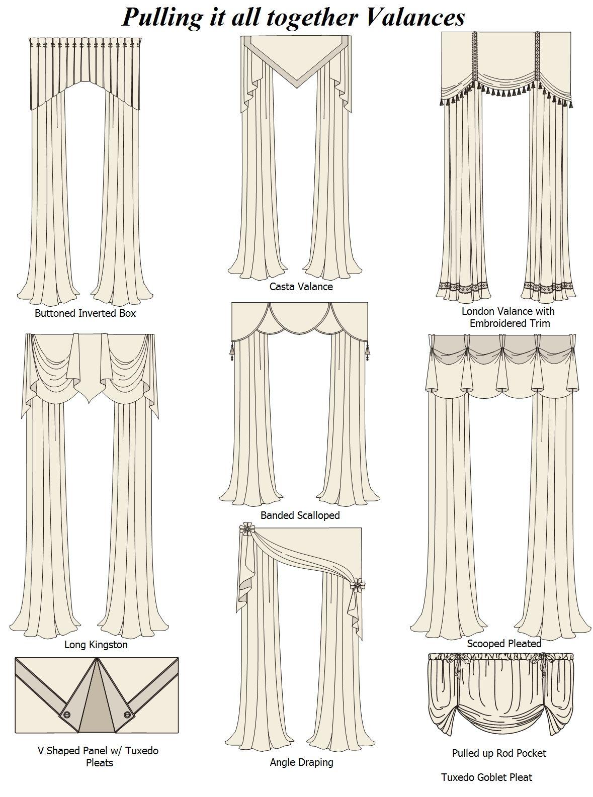 Window Valance Styles Drapery Designs Custom Drapery Curtains