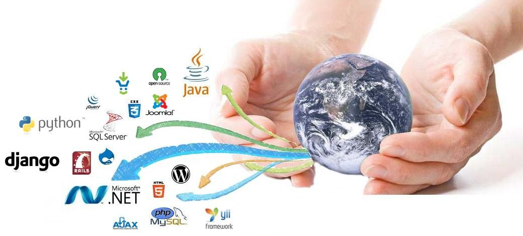 Our # softwaredevelopment services range from requirement - requirement analysis