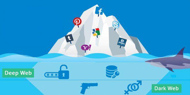 #Tecnología - Y tú si sabes qué es la Dark Web y cómo puedes utilizarla