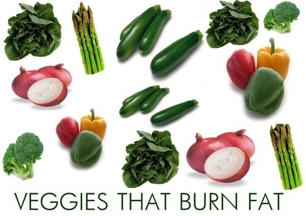 fat burning veggies and all foods that burn fat derive their fat rh pinterest co uk