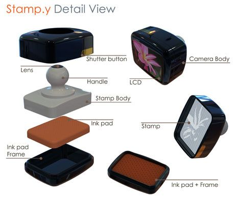 Instant Ink: Digital Camera Concept Turns Pics Into Stamps