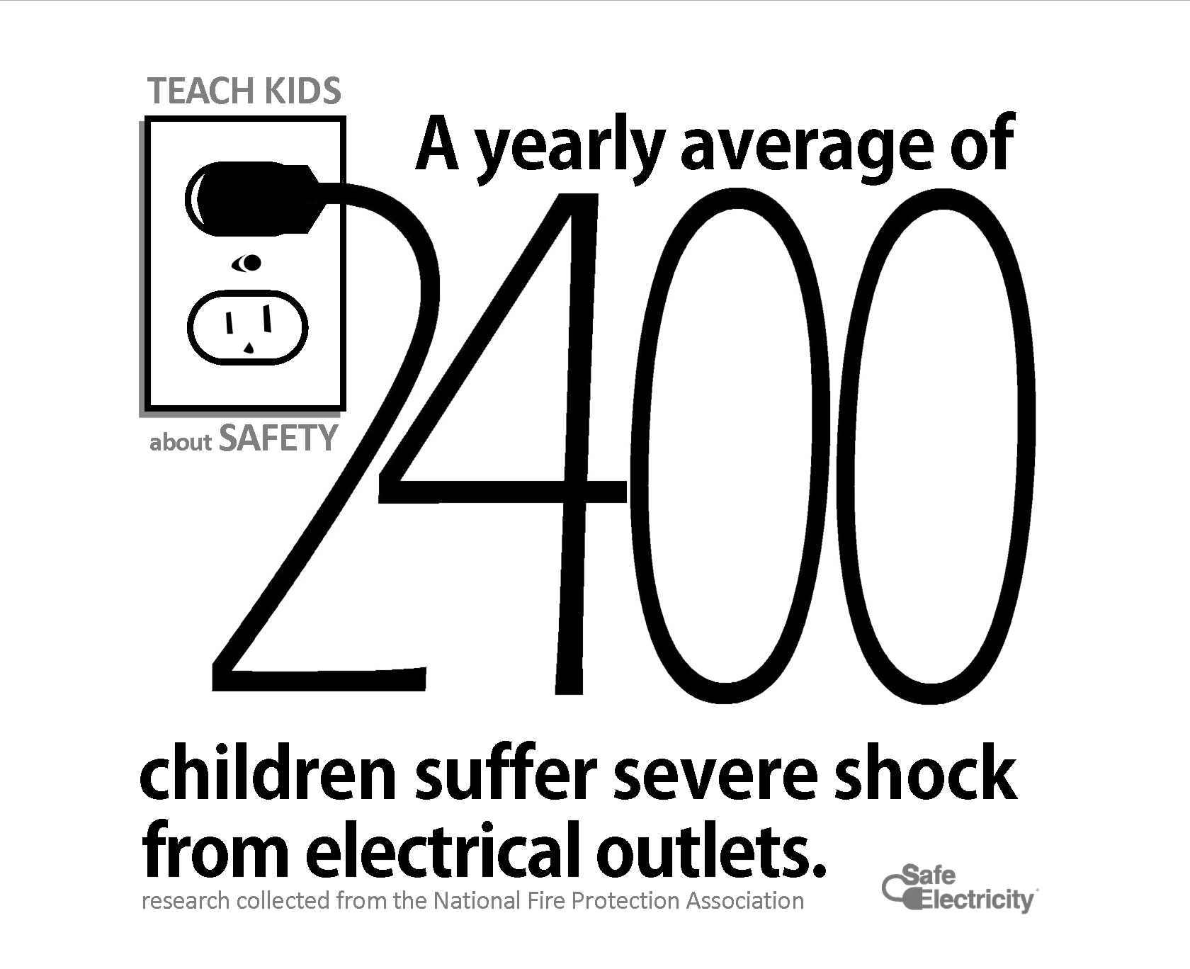 A yearly average of 2,400 children suffer severe shock
