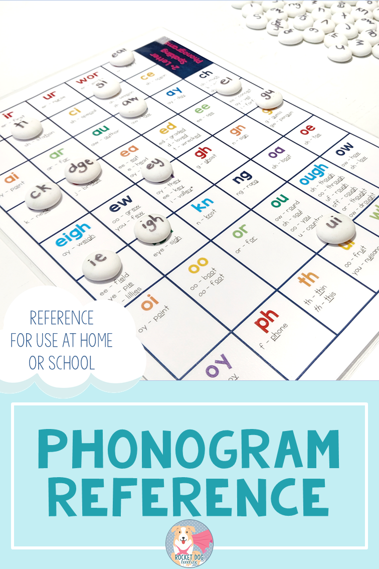 Phonogram Reference Card For The Classroom Home Reading And Parent Support Spelling Activities Reading At Home Reference Cards [ 1134 x 756 Pixel ]
