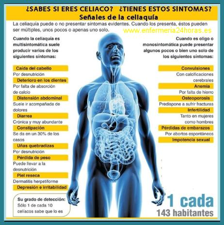 como saber si soy celiaca sintomas