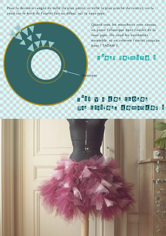 jupe mouchoir de tulle 3 couture et tricot pinterest mouchoirs tulle et jupes. Black Bedroom Furniture Sets. Home Design Ideas