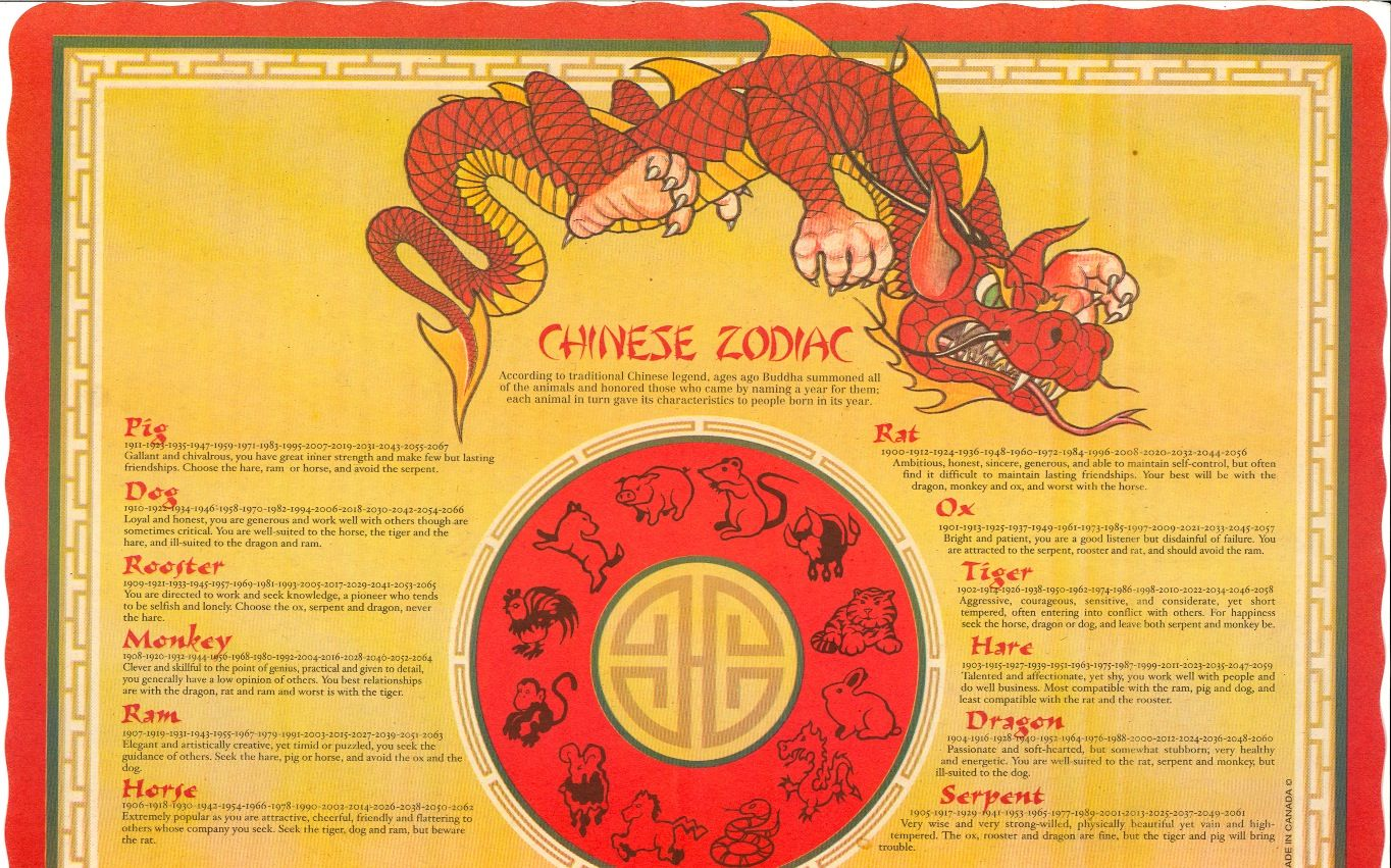 Remarkable image with printable chinese zodiac placemat