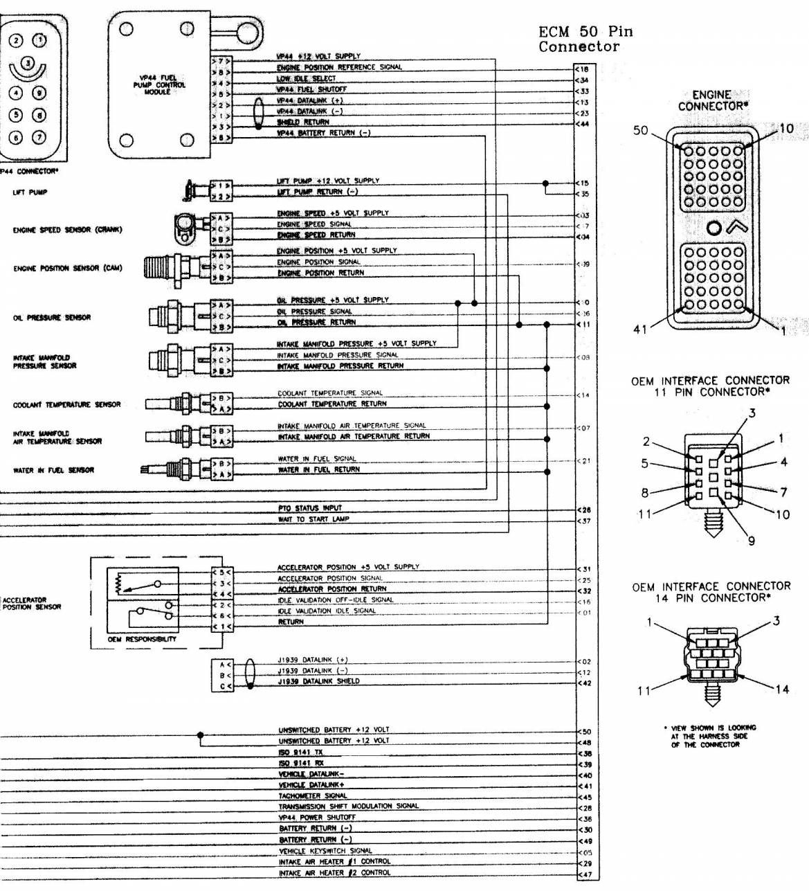 18 Cummins Wiring Diagram Dodge Ram 2004 Dodge Ram 1500 Dodge Trucks Ram