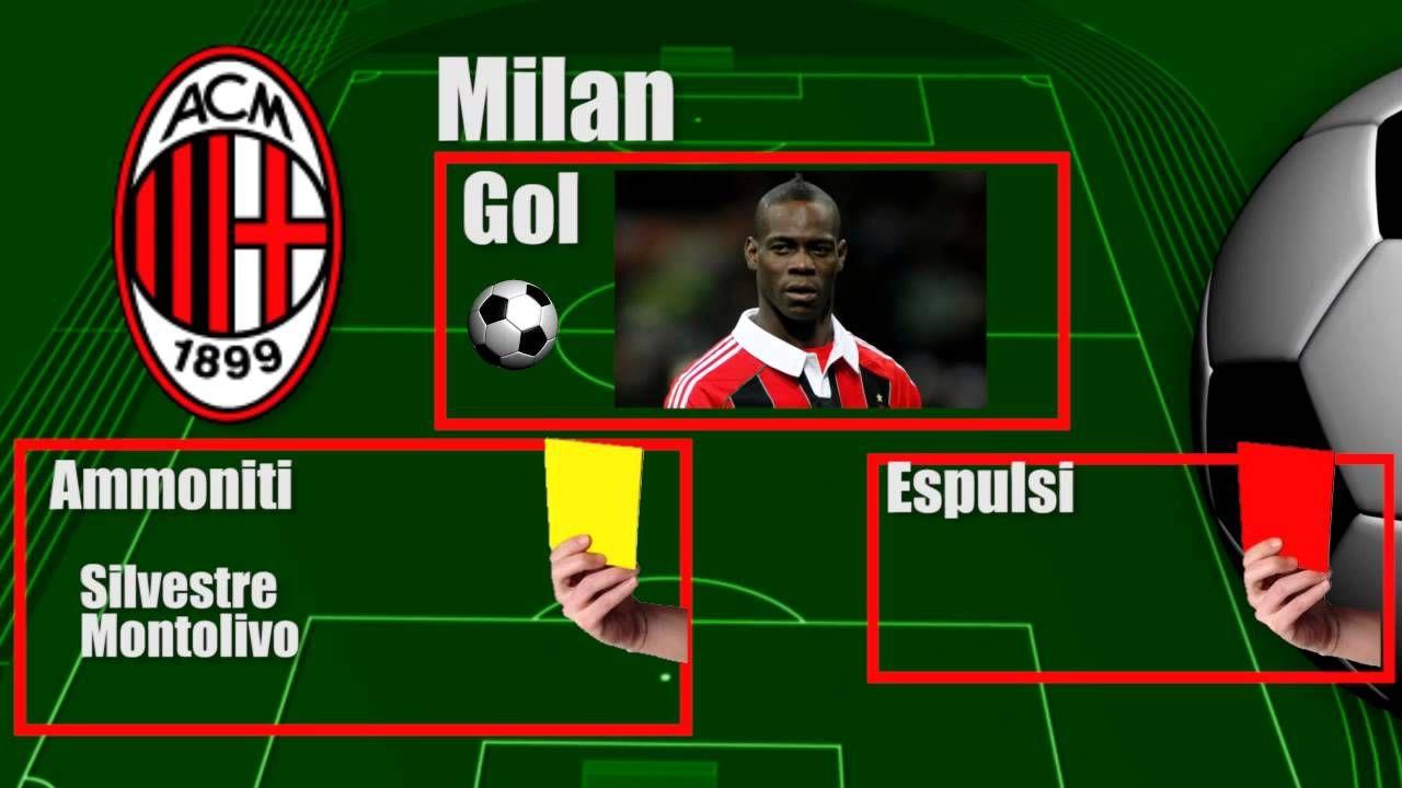 Milan Hellas Verona 1-0 con Gol di Balotelli su Rigore - Tabellino e Com...