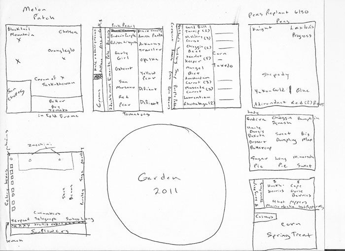 Free Gardening Journal Templates And Other Garden Record Keeping