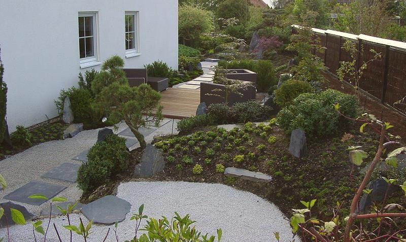 sichtschutz hügel garten GoogleSuche Garten, Hügel