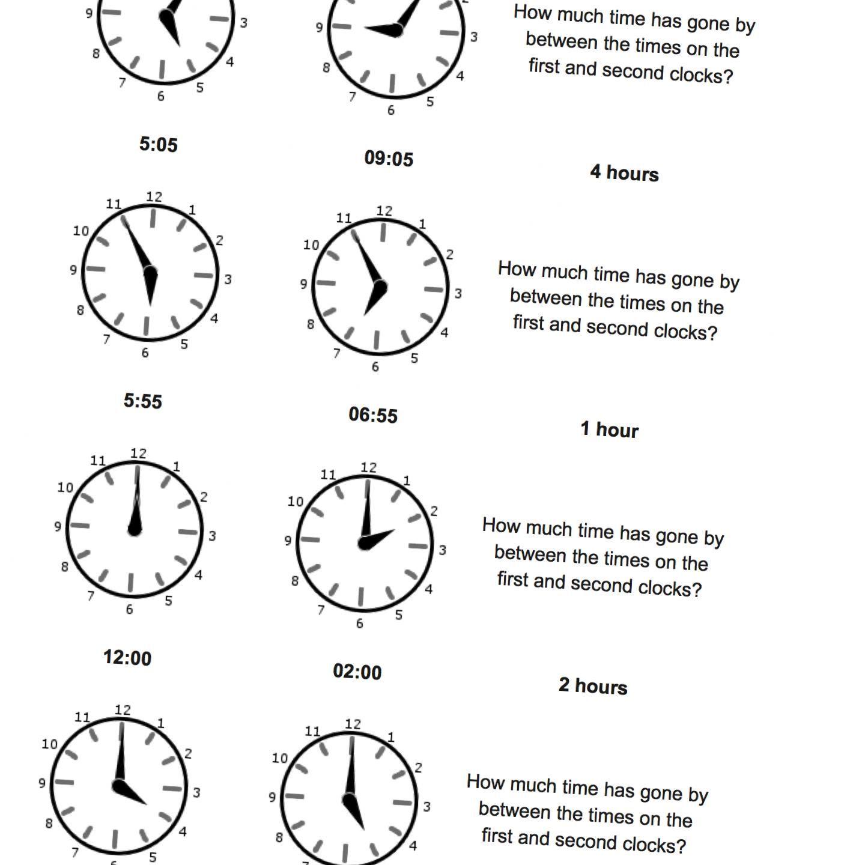 Og Elapsed Time Start From Five Minute Intervals